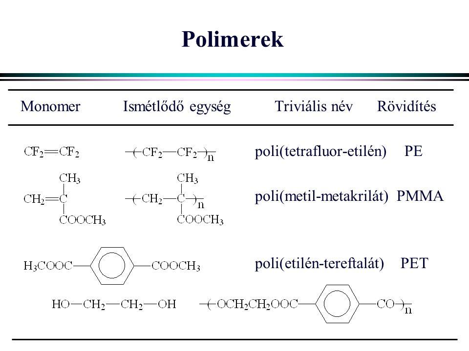 Polimerek Monomer Ismétlődő egység Triviális név Rövidítés