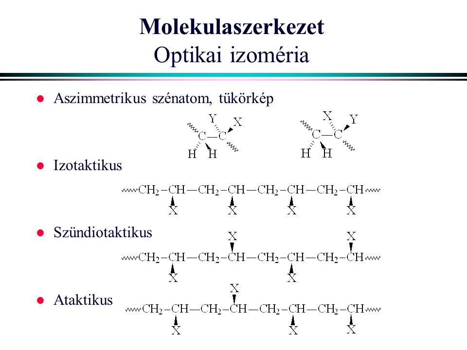 Molekulaszerkezet Optikai izoméria