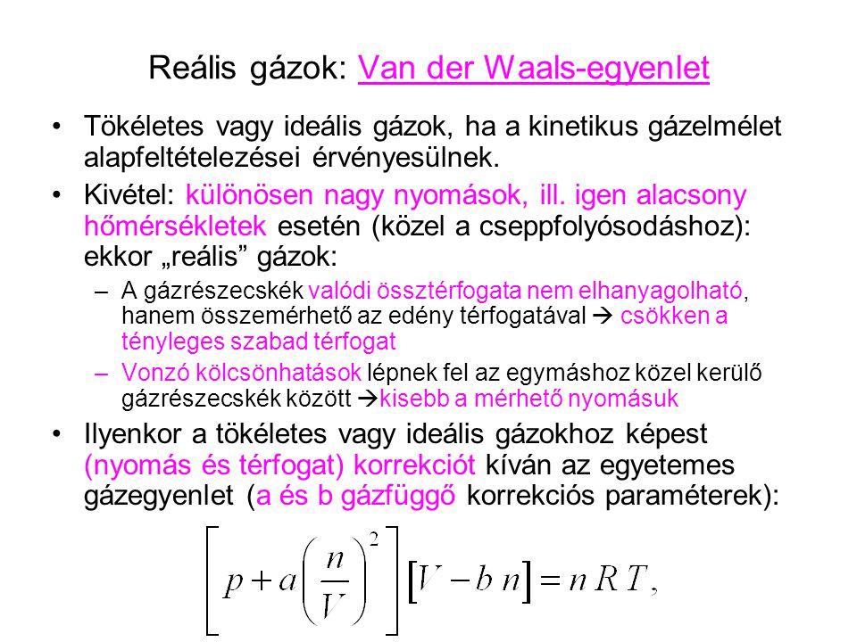 Reális gázok: Van der Waals-egyenlet
