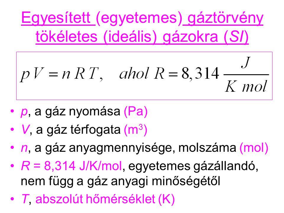 Egyesített (egyetemes) gáztörvény tökéletes (ideális) gázokra (SI)