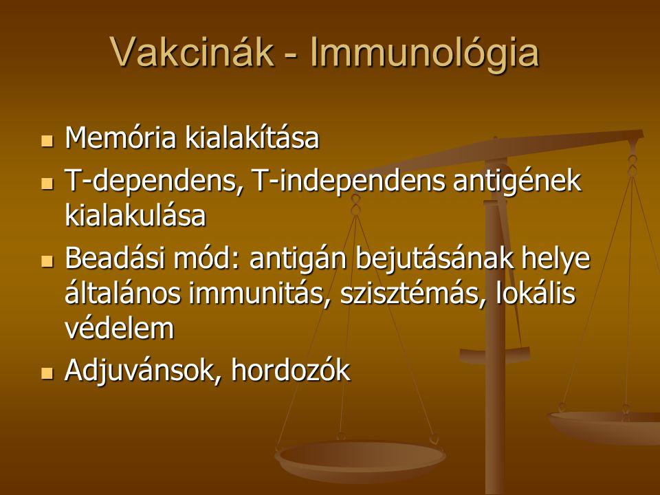 Vakcinák - Immunológia