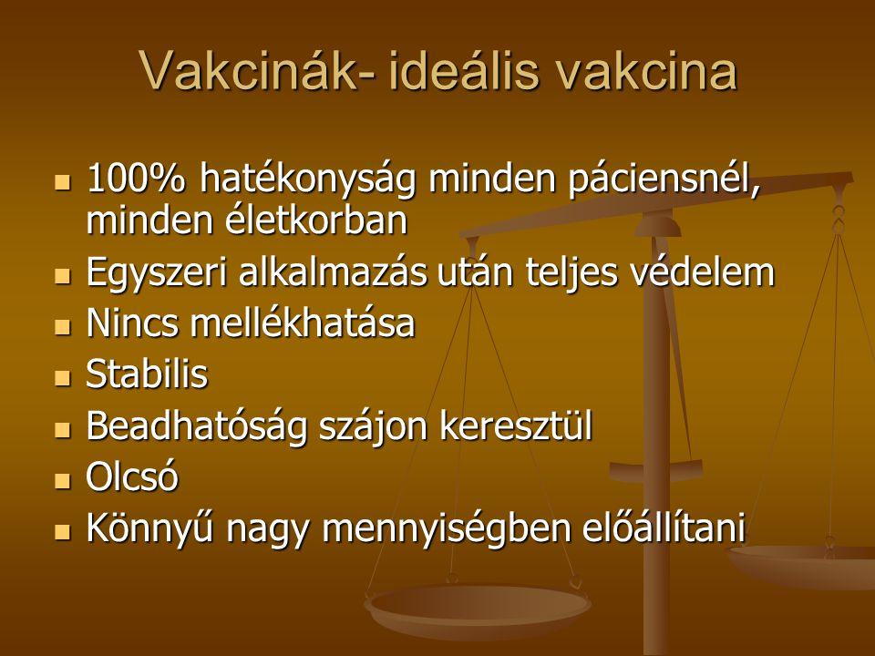 Vakcinák- ideális vakcina