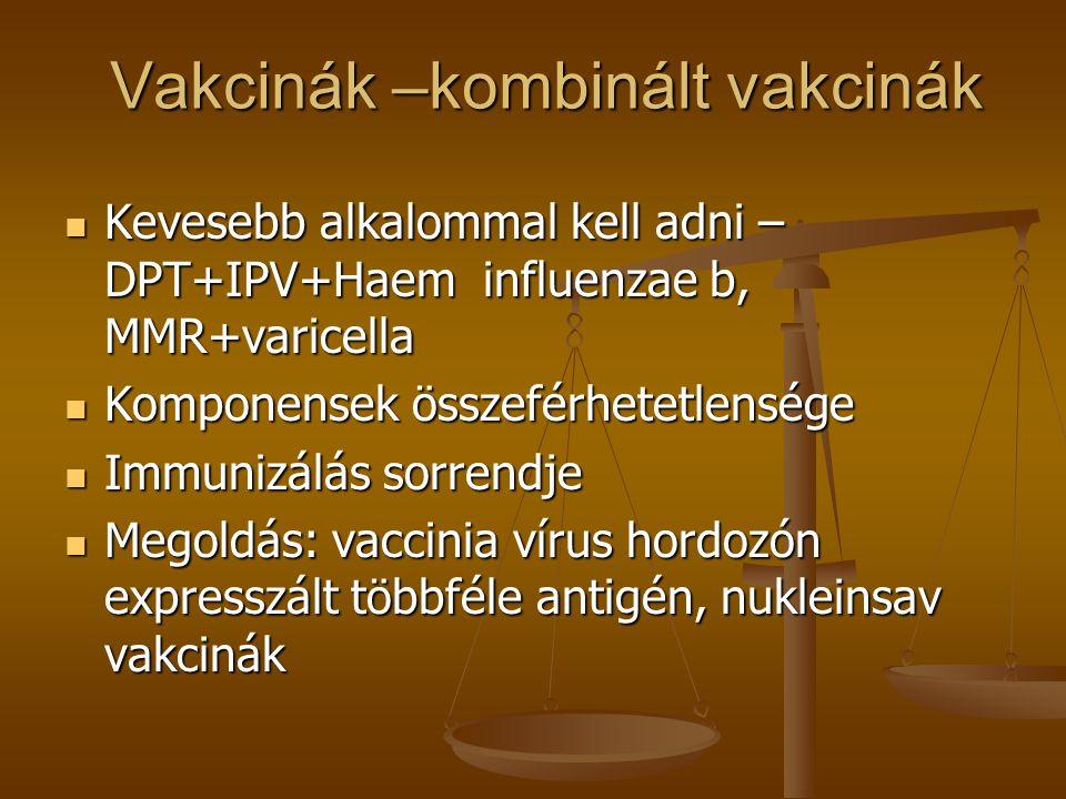 Vakcinák –kombinált vakcinák