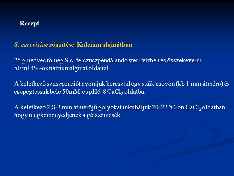 Recept S. cerevisiae rögzítése Kalcium alginátban. 25 g nedves tömeg S.c. felszuszpendálandó sterilvízben és összekeverni.