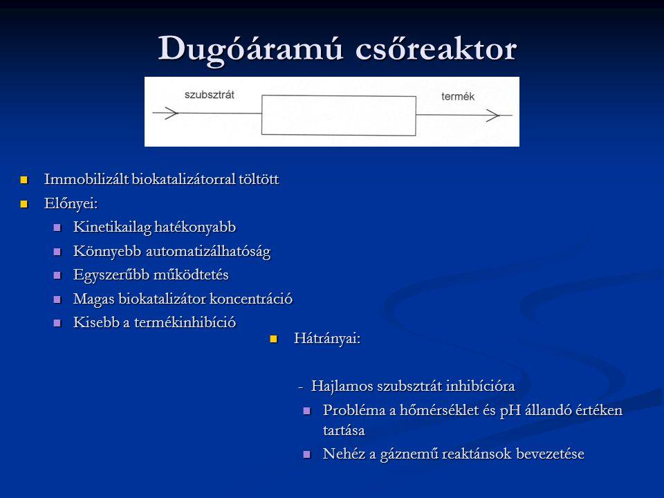 Dugóáramú csőreaktor Immobilizált biokatalizátorral töltött Előnyei: