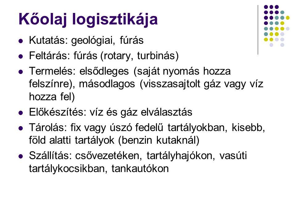 Kőolaj logisztikája Kutatás: geológiai, fúrás