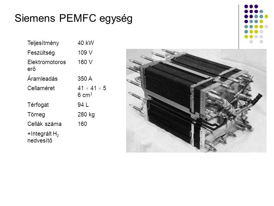 Siemens PEMFC egység Teljesítmény 40 kW Feszültség 109 V