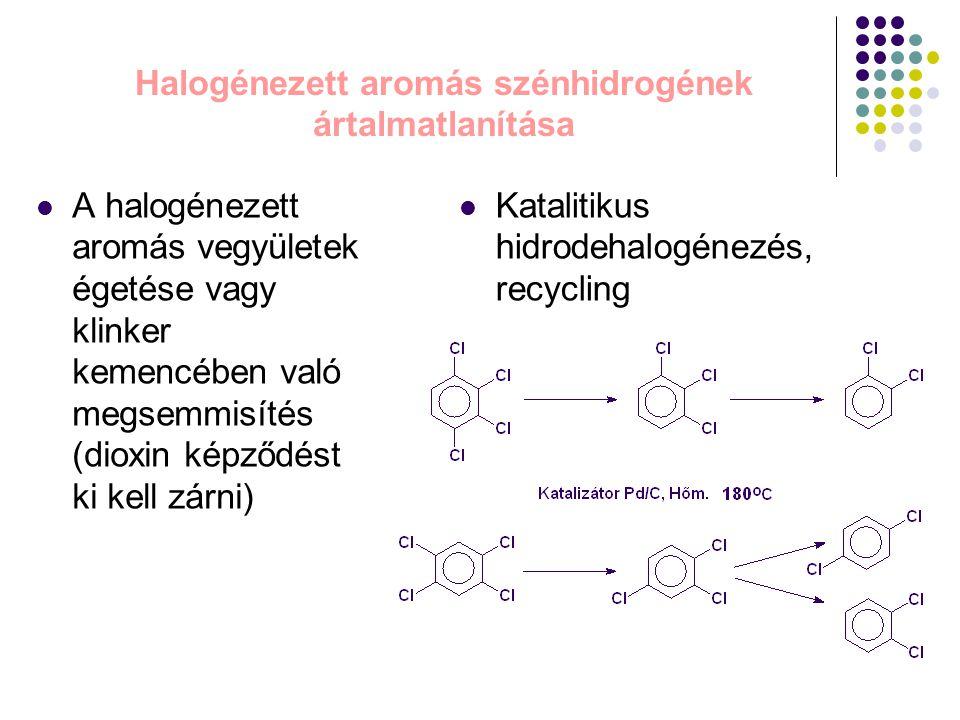 Halogénezett aromás szénhidrogének ártalmatlanítása