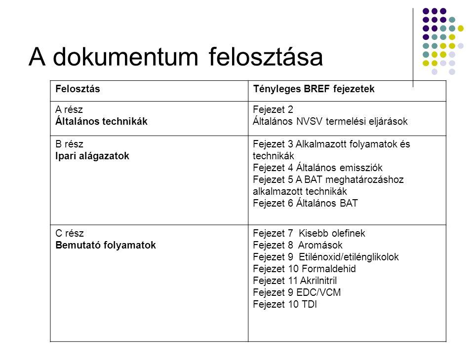 A dokumentum felosztása