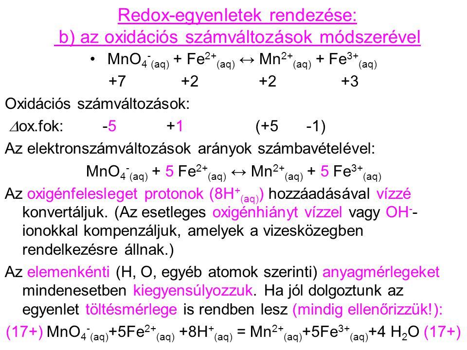 Redox-egyenletek rendezése: b) az oxidációs számváltozások módszerével