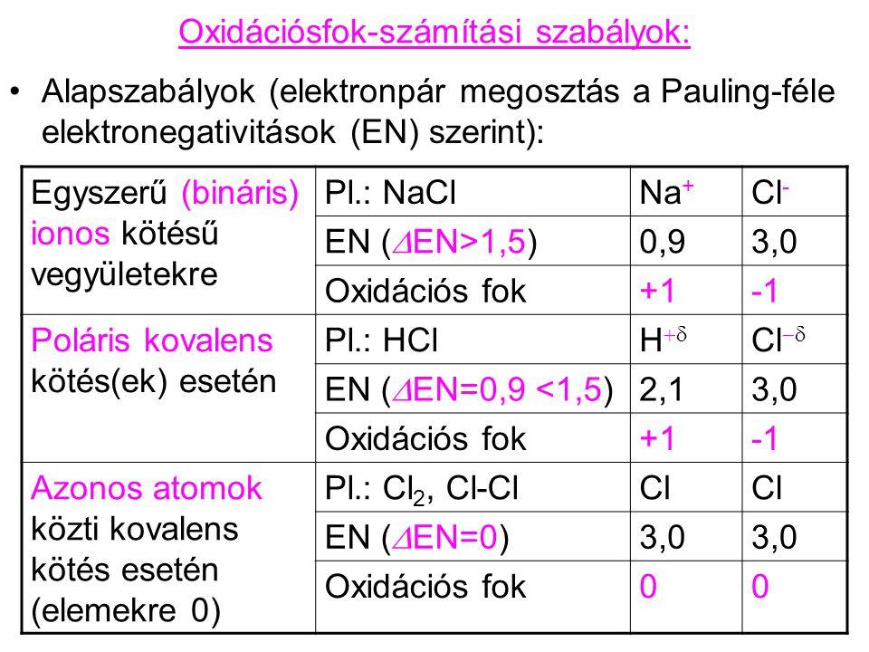 Oxidációsfok-számítási szabályok: