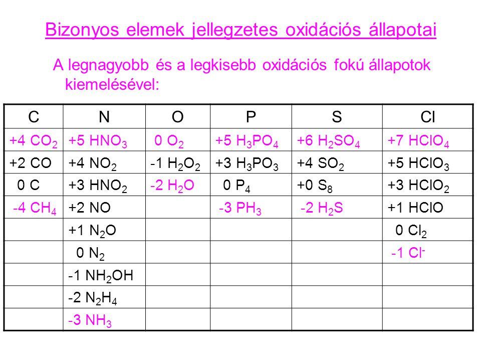 Bizonyos elemek jellegzetes oxidációs állapotai