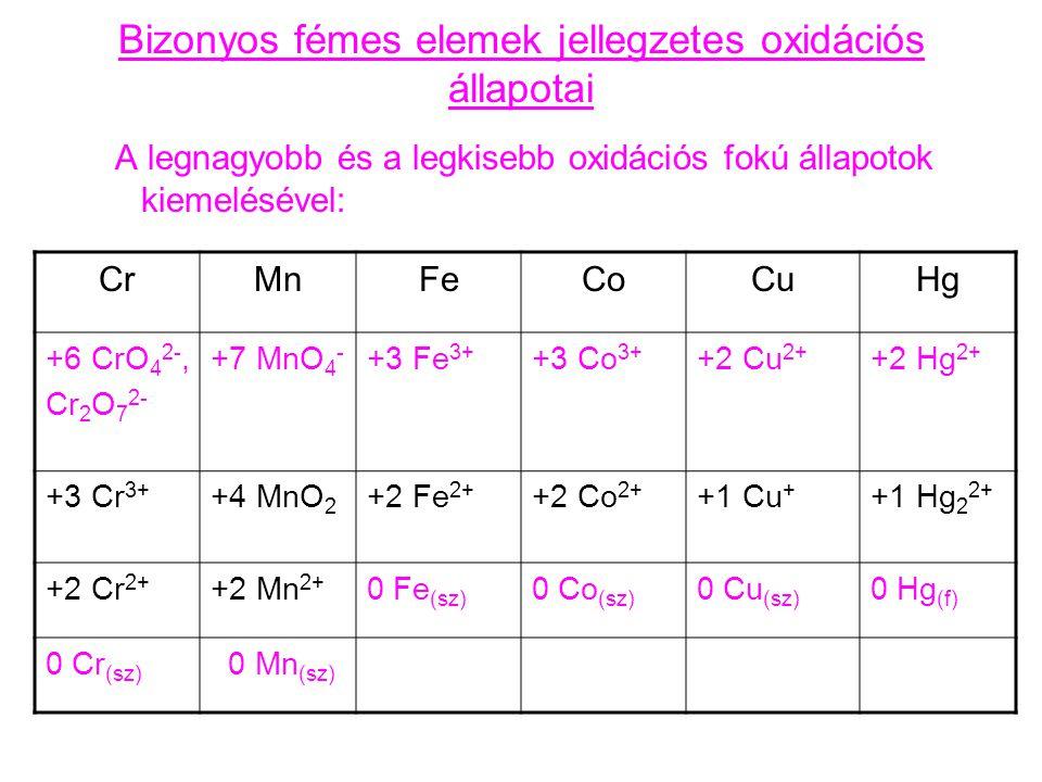 Bizonyos fémes elemek jellegzetes oxidációs állapotai