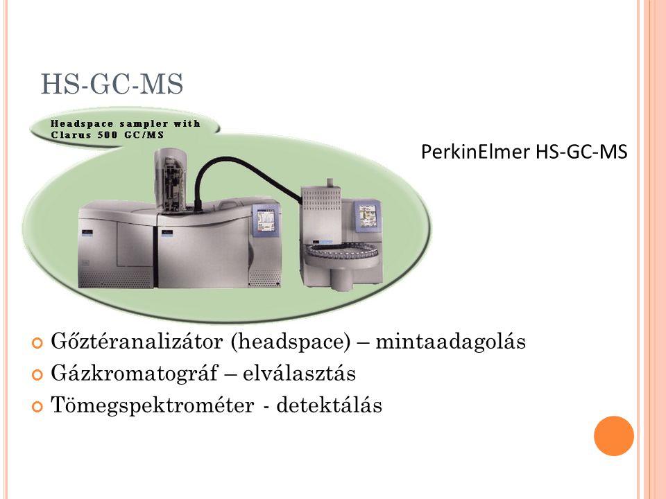 HS-GC-MS PerkinElmer HS-GC-MS