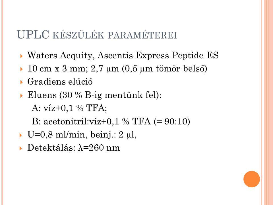 UPLC készülék paraméterei
