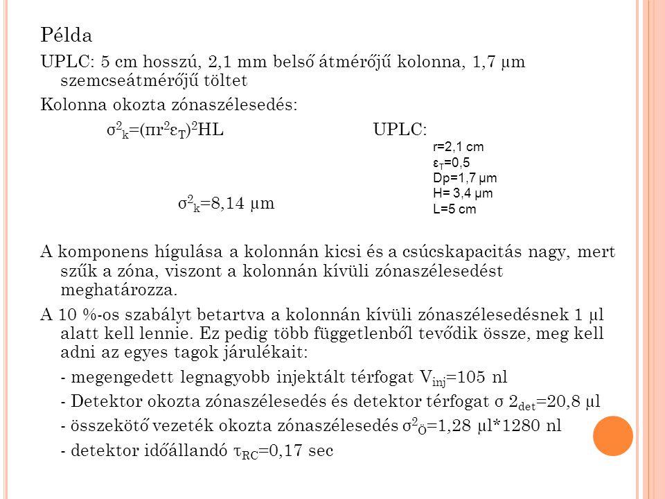 Példa UPLC: 5 cm hosszú, 2,1 mm belső átmérőjű kolonna, 1,7 µm szemcseátmérőjű töltet. Kolonna okozta zónaszélesedés:
