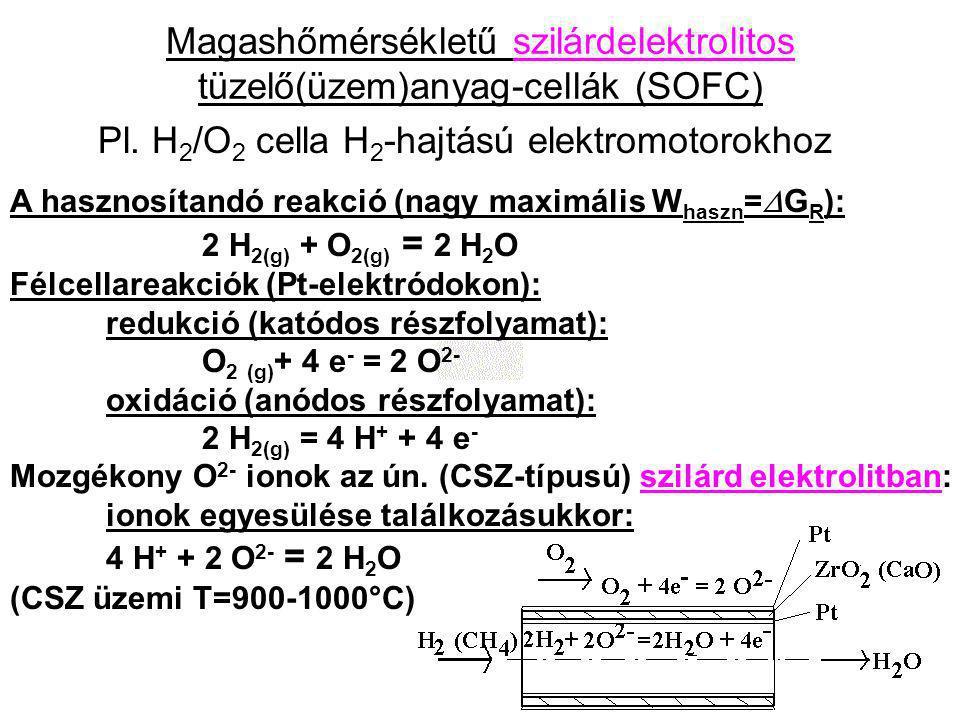 Magashőmérsékletű szilárdelektrolitos tüzelő(üzem)anyag-cellák (SOFC)