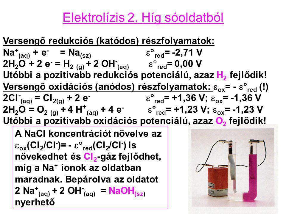 Elektrolízis 2. Híg sóoldatból