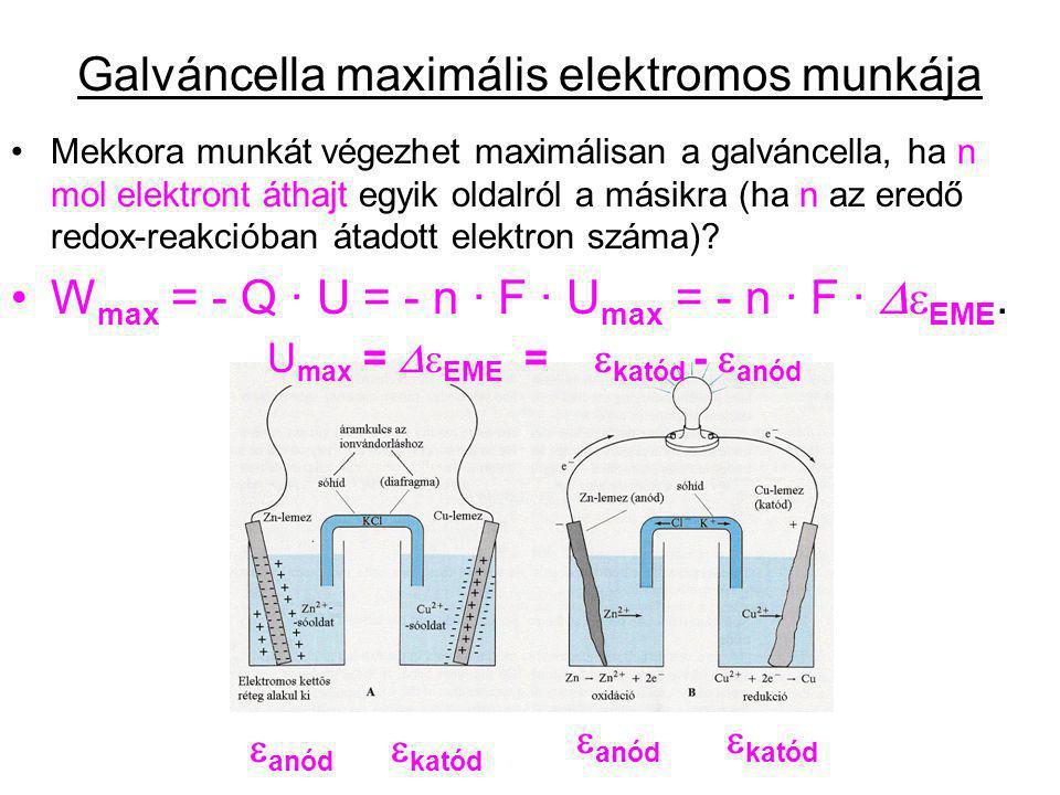 Galváncella maximális elektromos munkája