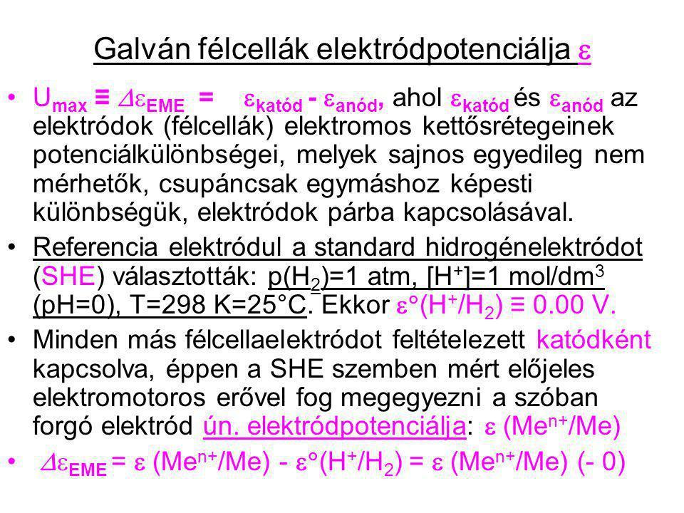 Galván félcellák elektródpotenciálja e