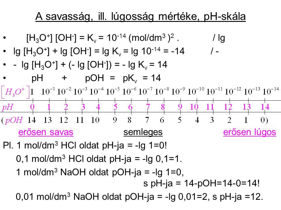 A savasság, ill. lúgosság mértéke, pH-skála