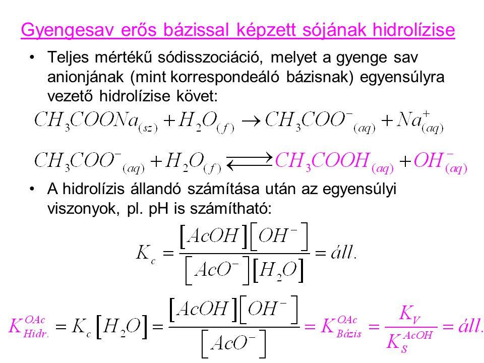 Gyengesav erős bázissal képzett sójának hidrolízise