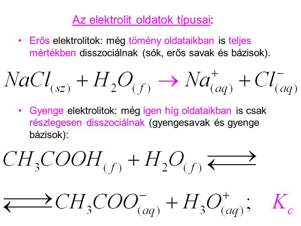 Az elektrolit oldatok típusai: