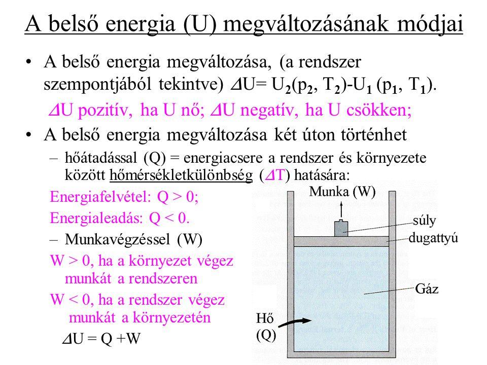 A belső energia (U) megváltozásának módjai