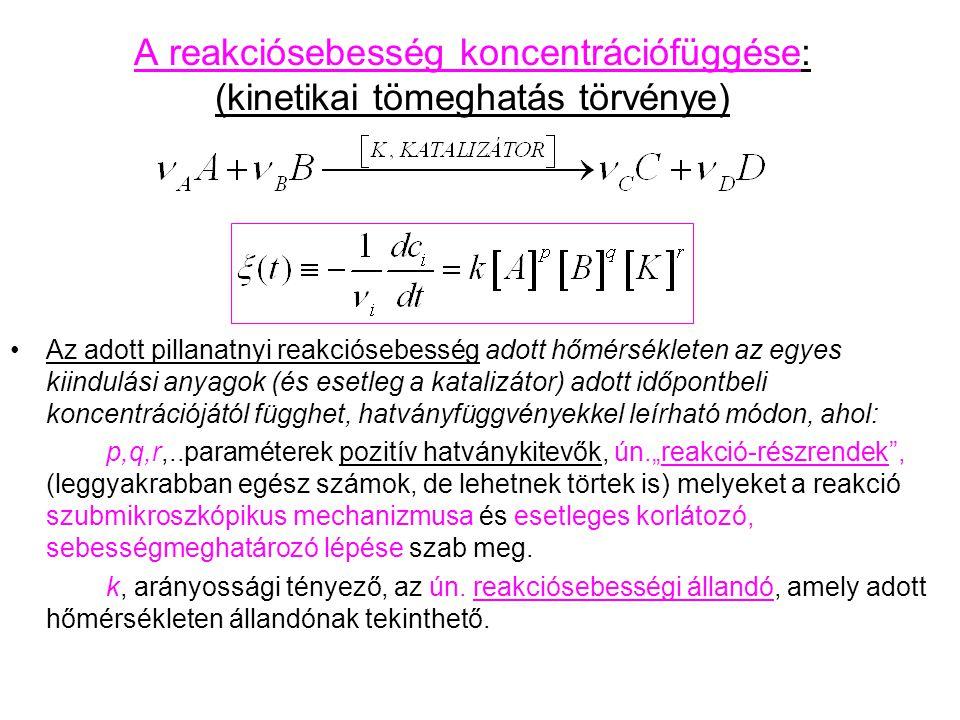 A reakciósebesség koncentrációfüggése: (kinetikai tömeghatás törvénye)