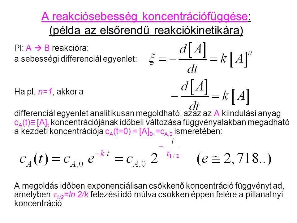 A reakciósebesség koncentrációfüggése: (példa az elsőrendű reakciókinetikára)