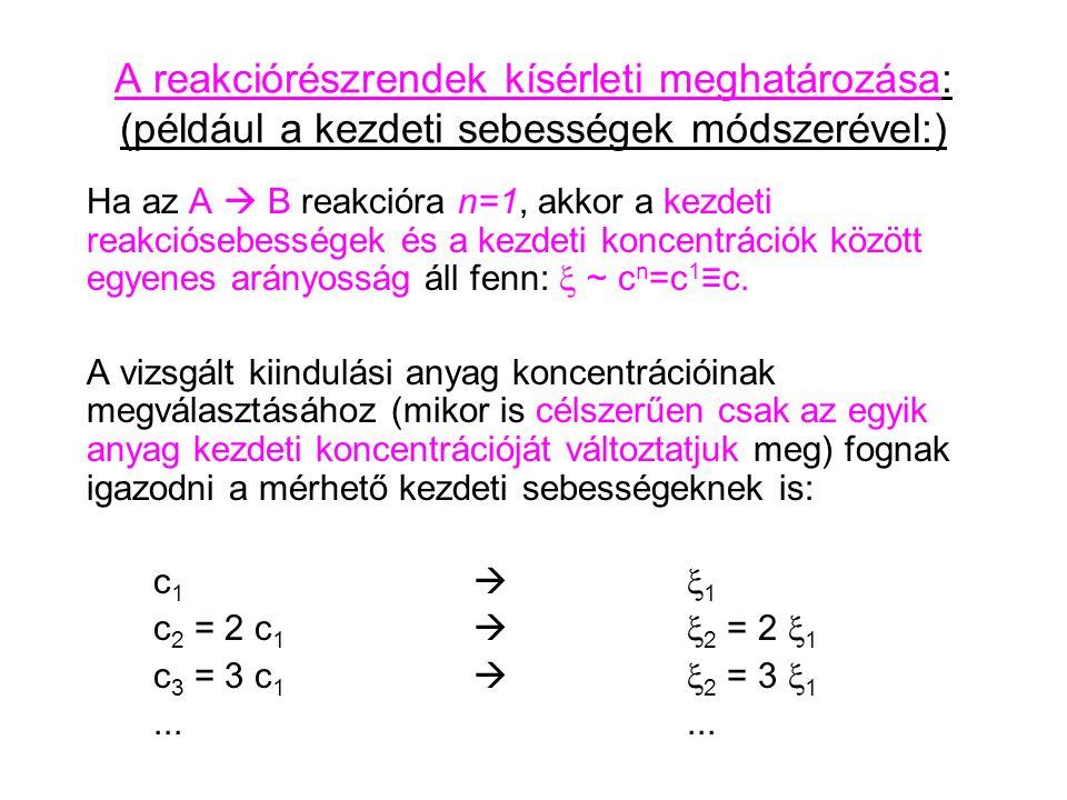 A reakciórészrendek kísérleti meghatározása: (például a kezdeti sebességek módszerével:)