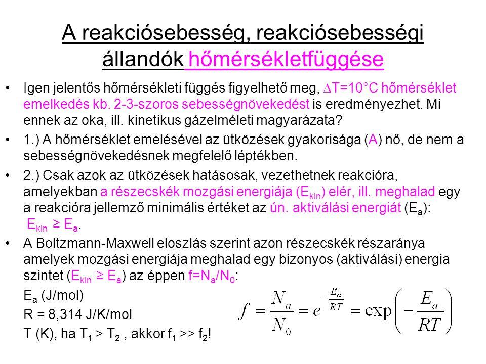A reakciósebesség, reakciósebességi állandók hőmérsékletfüggése