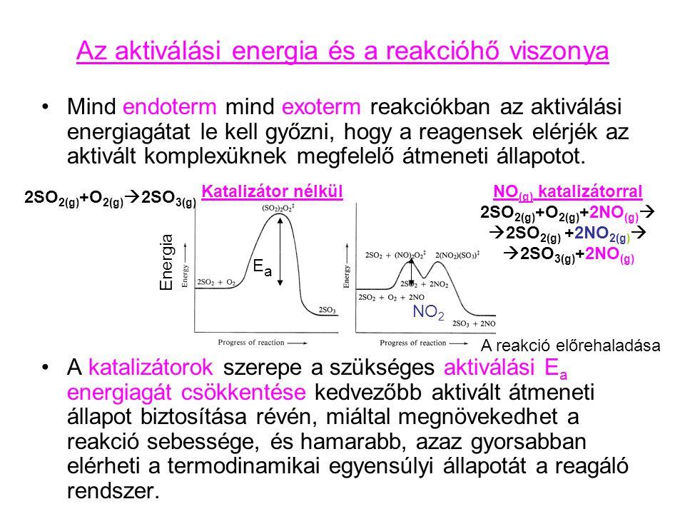 Az aktiválási energia és a reakcióhő viszonya