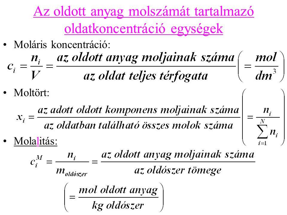 Az oldott anyag molszámát tartalmazó oldatkoncentráció egységek
