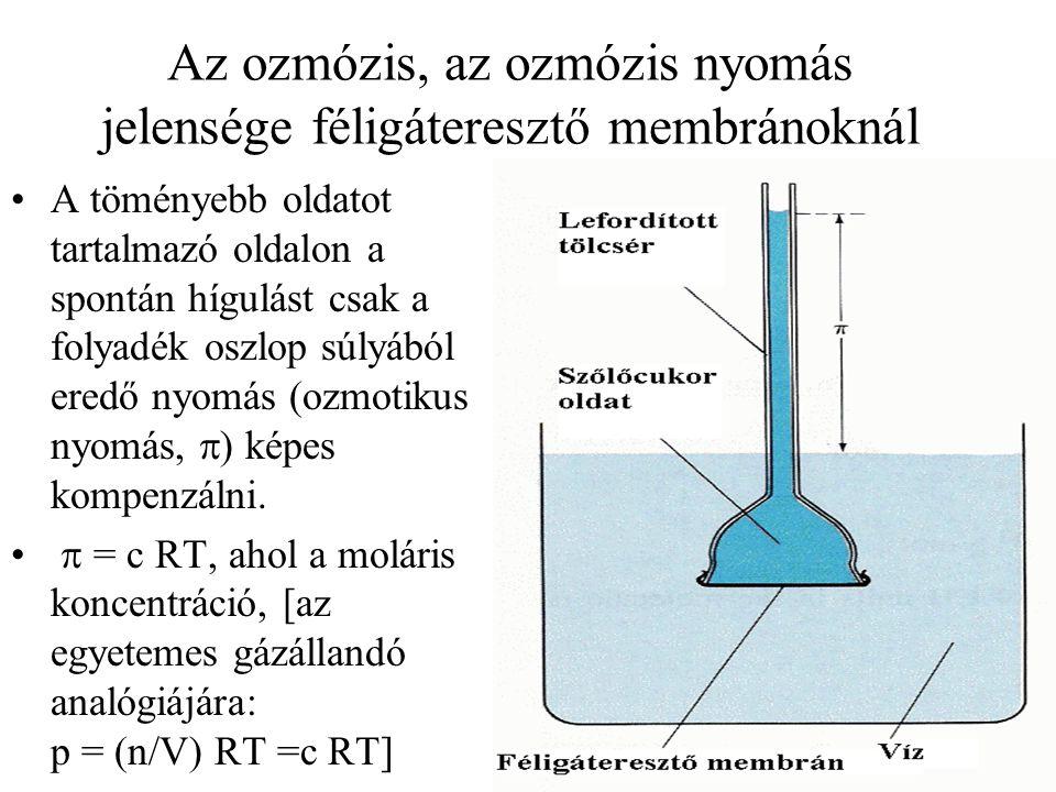 Az ozmózis, az ozmózis nyomás jelensége féligáteresztő membránoknál