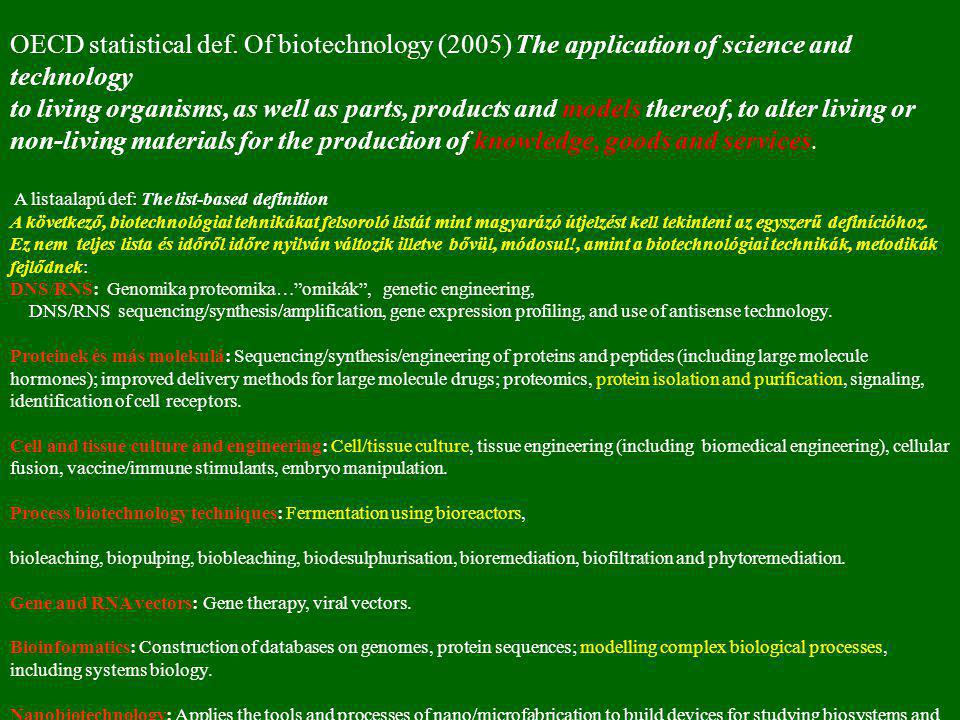 OECD statistical def. Of biotechnology (2005) The application of science and technology to living organisms, as well as parts, products and models thereof, to alter living or non-living materials for the production of knowledge, goods and services.