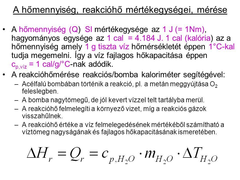 A hőmennyiség, reakcióhő mértékegységei, mérése