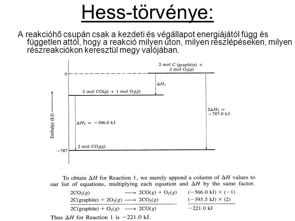 Hess-törvénye: