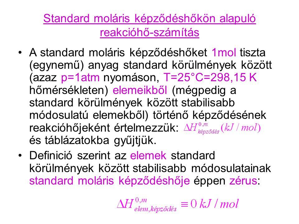 Standard moláris képződéshőkön alapuló reakcióhő-számítás