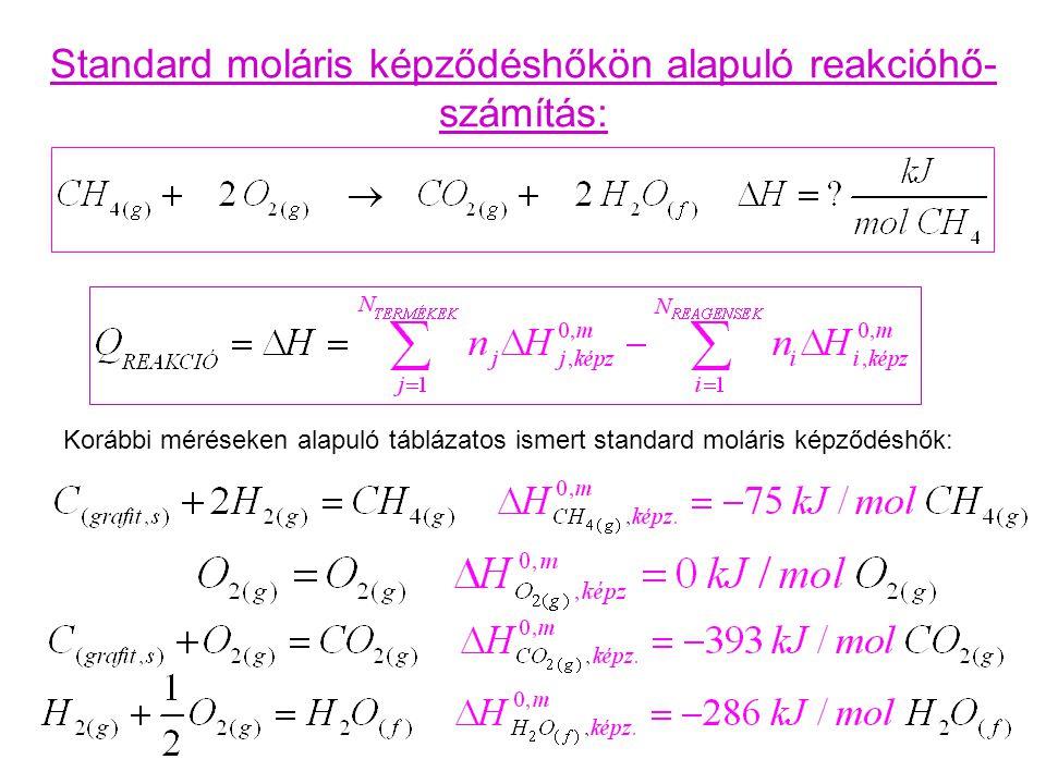 Standard moláris képződéshőkön alapuló reakcióhő-számítás: