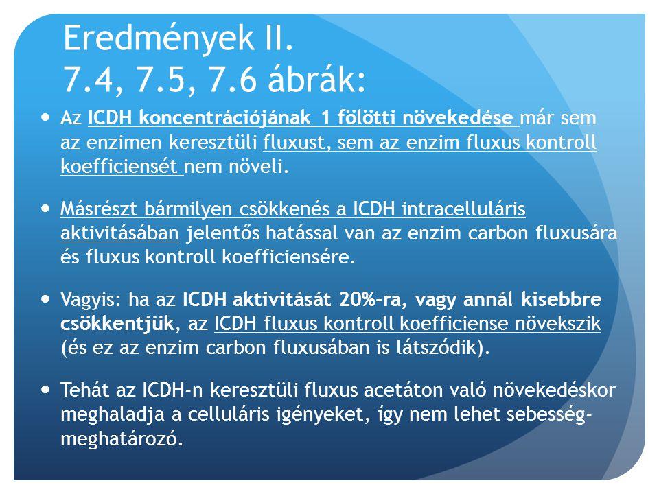 Eredmények II. 7.4, 7.5, 7.6 ábrák: