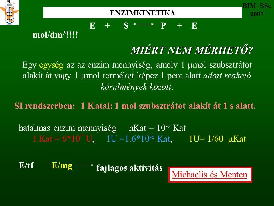 MIÉRT NEM MÉRHETŐ E + S P + E mol/dm3!!!!