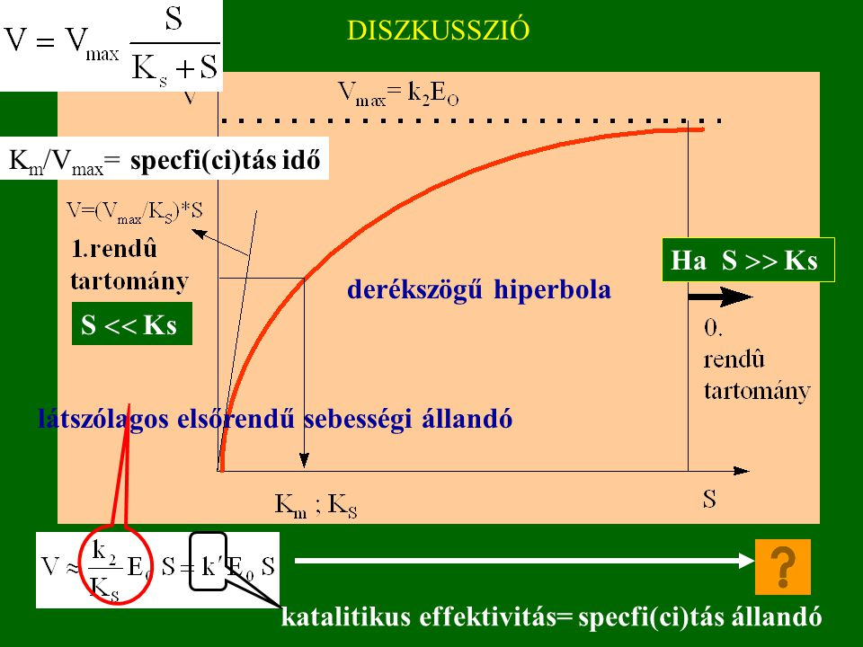 Km/Vmax= specfi(ci)tás idő