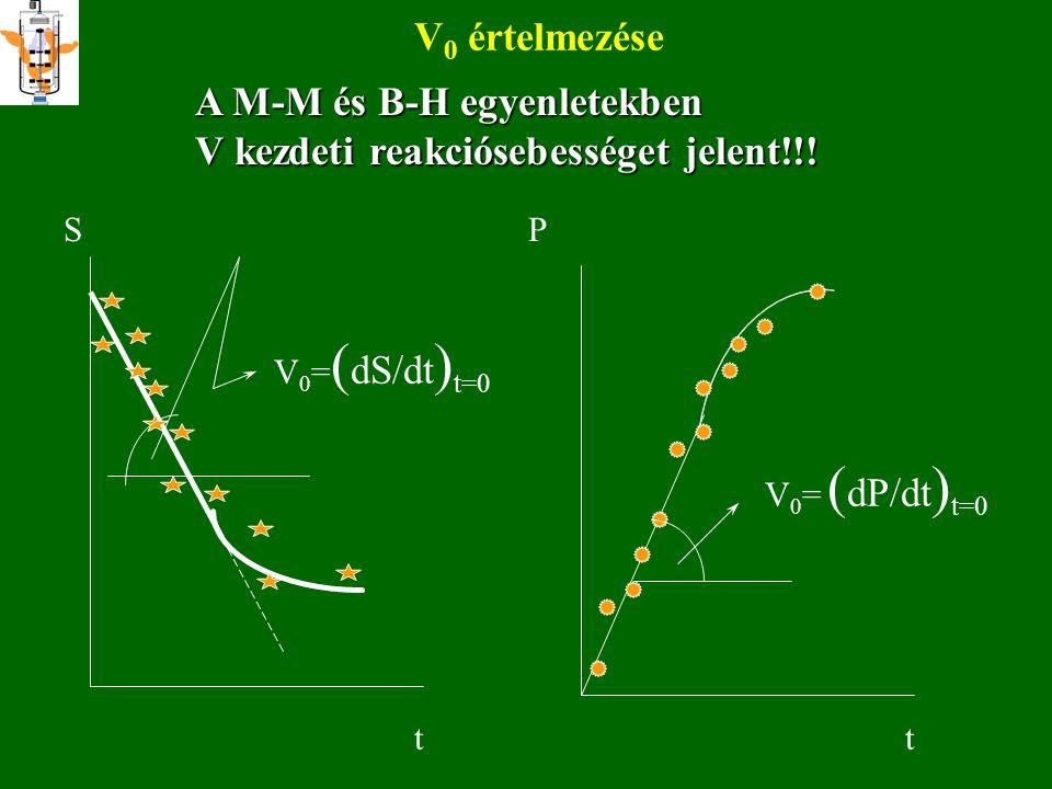 A M-M és B-H egyenletekben V kezdeti reakciósebességet jelent!!!