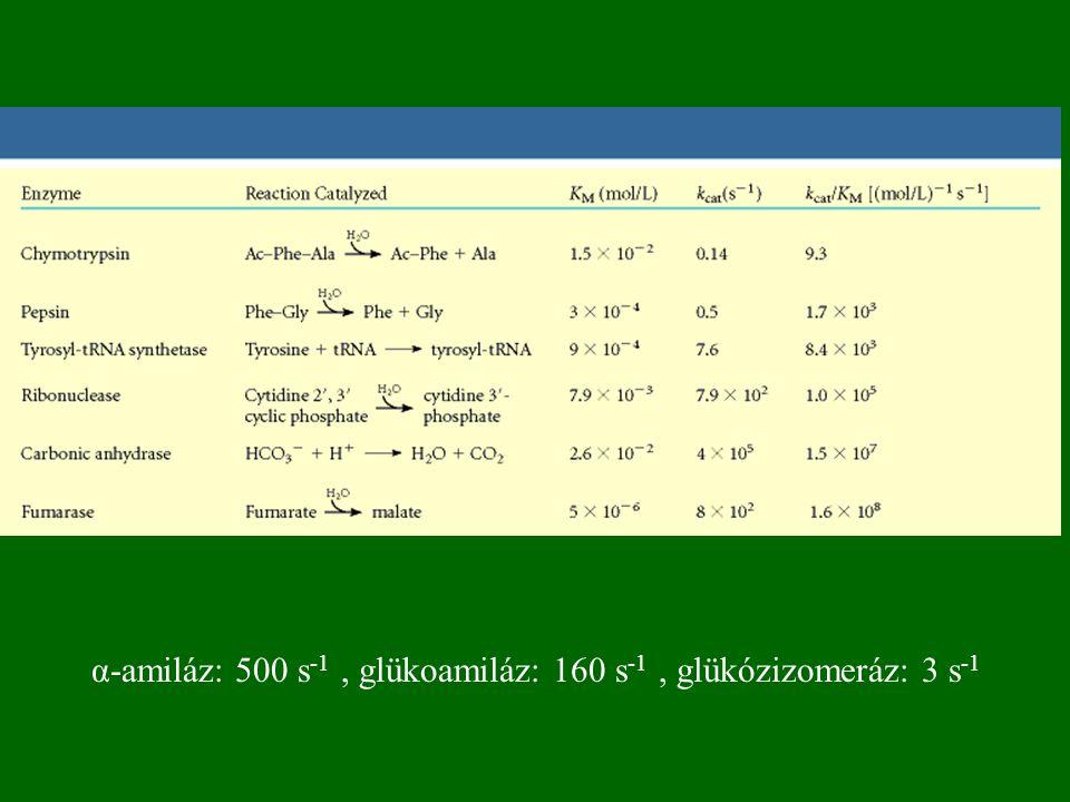 α-amiláz: 500 s-1 , glükoamiláz: 160 s-1 , glükózizomeráz: 3 s-1