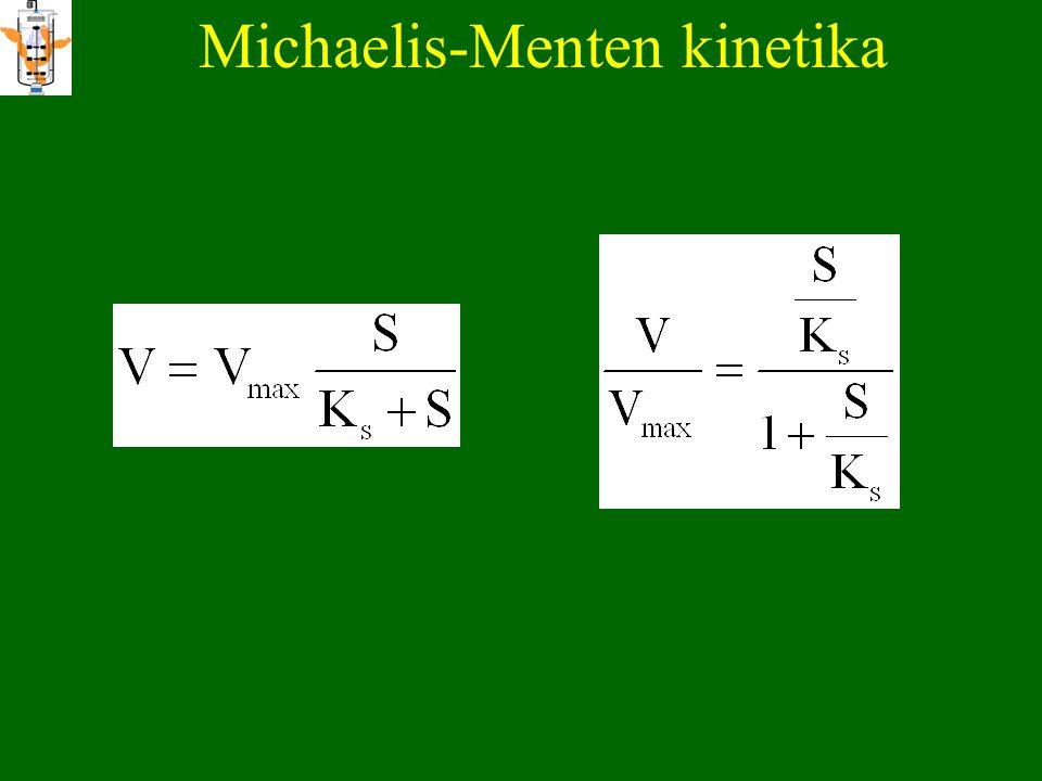 Michaelis-Menten kinetika
