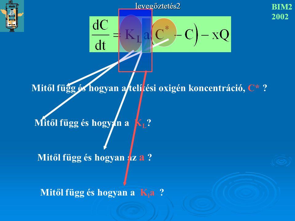 Mitől függ és hogyan a telítési oxigén koncentráció, C*