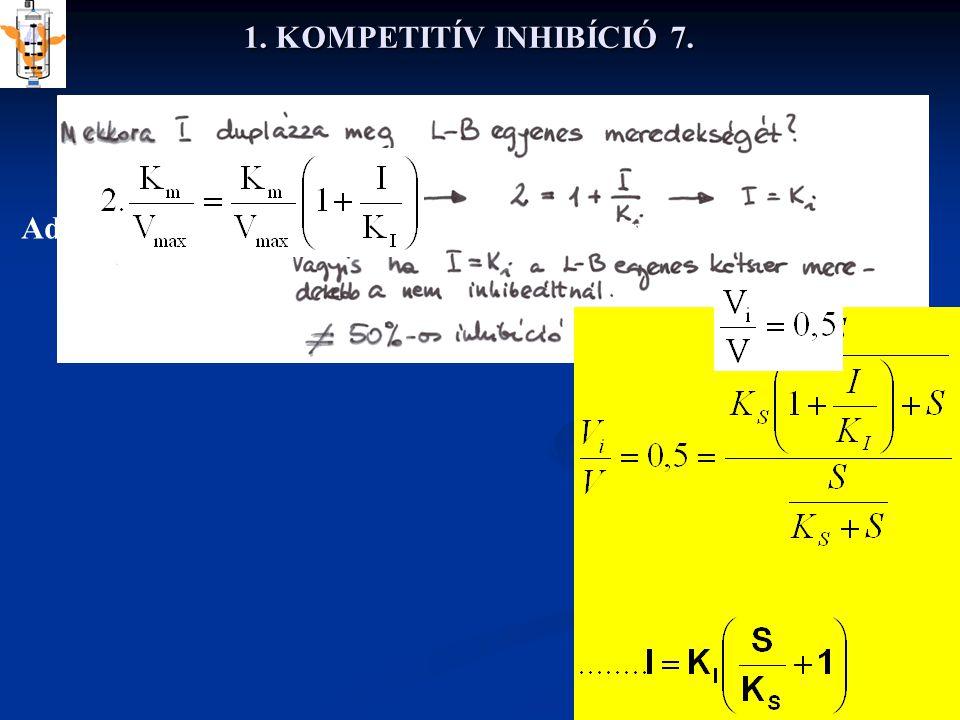 1. KOMPETITÍV INHIBÍCIÓ 7. Adott S-nél melyik az az I, amelyik 50%-os inhibíciót okoz