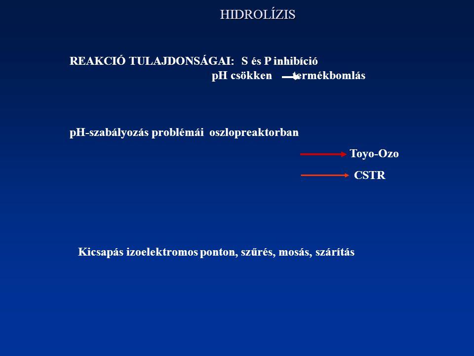 HIDROLÍZIS REAKCIÓ TULAJDONSÁGAI: S és P inhibíció