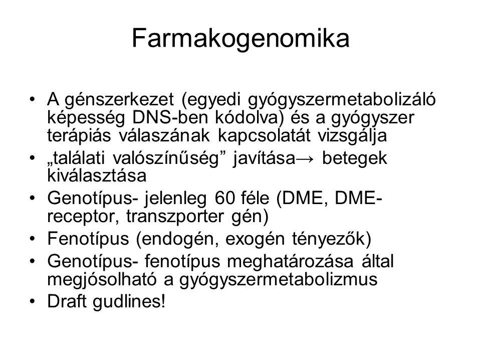 Farmakogenomika A génszerkezet (egyedi gyógyszermetabolizáló képesség DNS-ben kódolva) és a gyógyszer terápiás válaszának kapcsolatát vizsgálja.